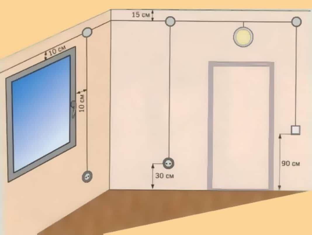 Как провести электропроводку своими руками в доме