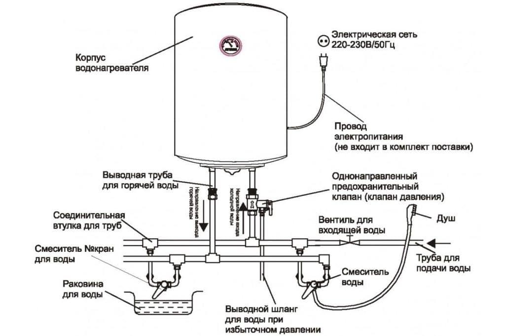 elektricheskogo_vodonagrevatelya