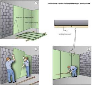 Крепление гипсокартона к кирпичной стене без профилей