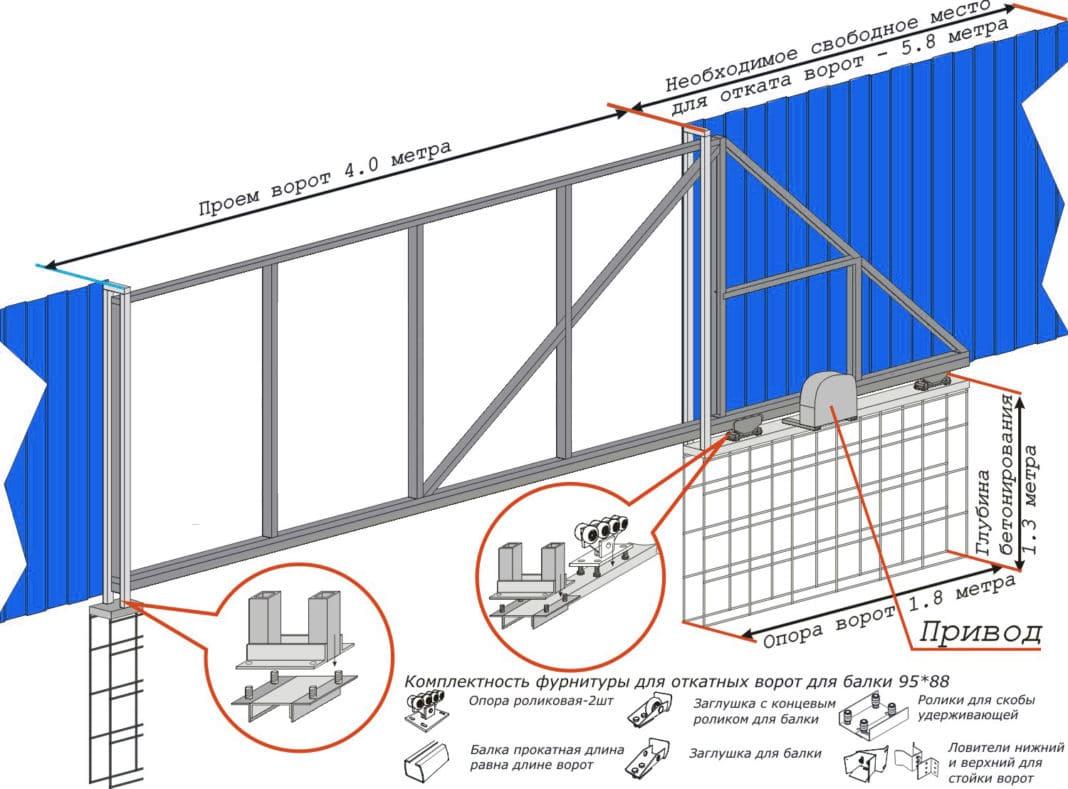 Как сделать балку для откатных ворот