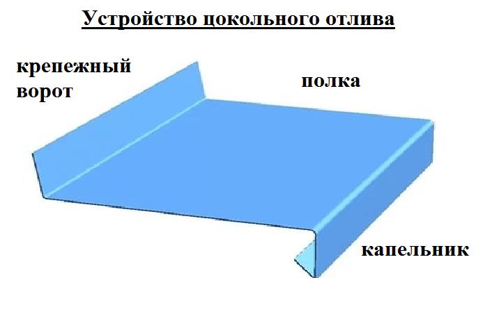устройство отлива