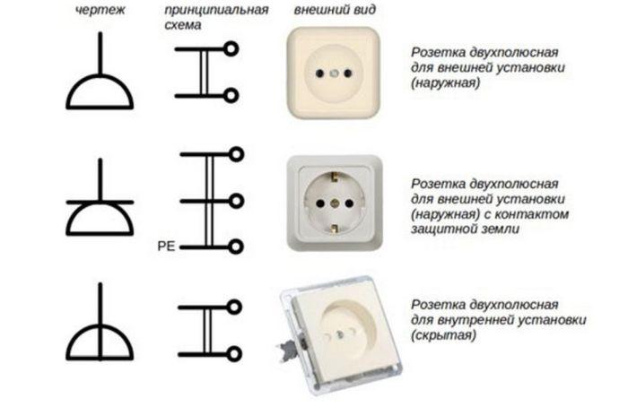 обозначение розеток на чертеже электрика