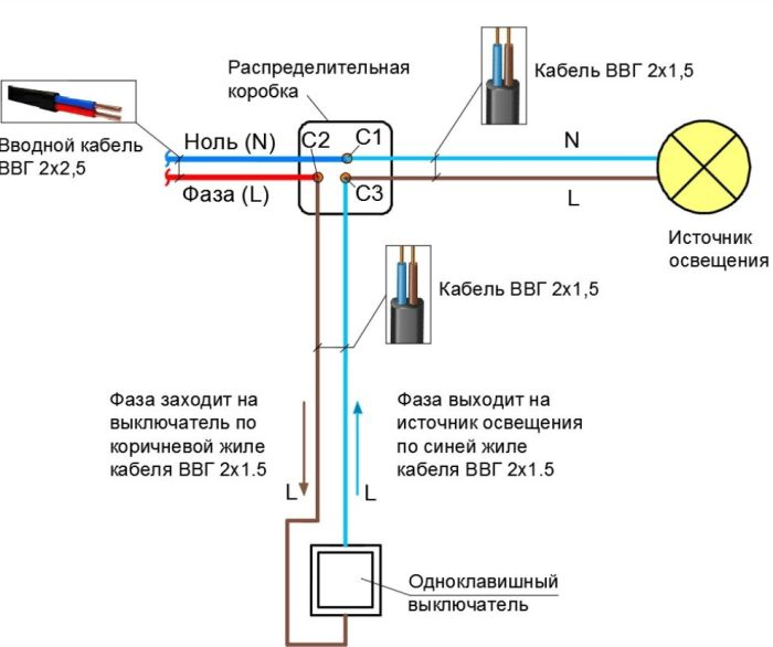 пример чертежа для электрики