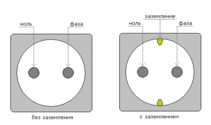 розетка на схеме обозначение