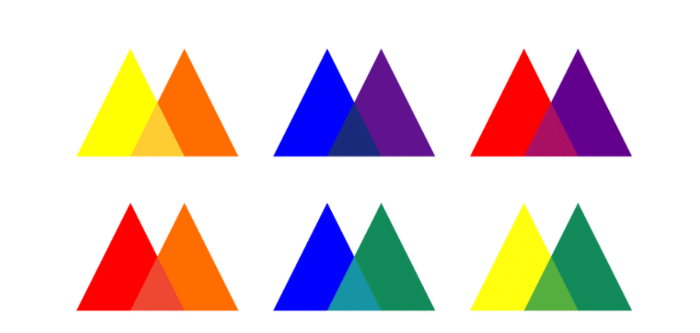 какие цвета смешать чтобы получился желтый