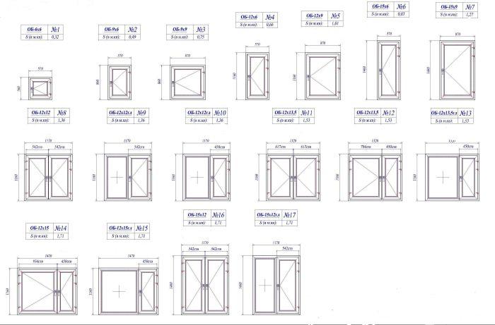 размеры стандартных окон пвх