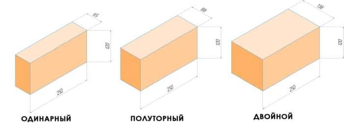 размеры разных видов кирпича
