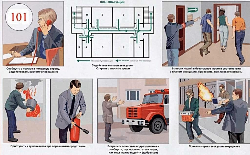 Основные моменты по обеспечению пожаробезопасности