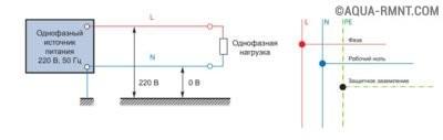 Схема устройства однофазной сети питания