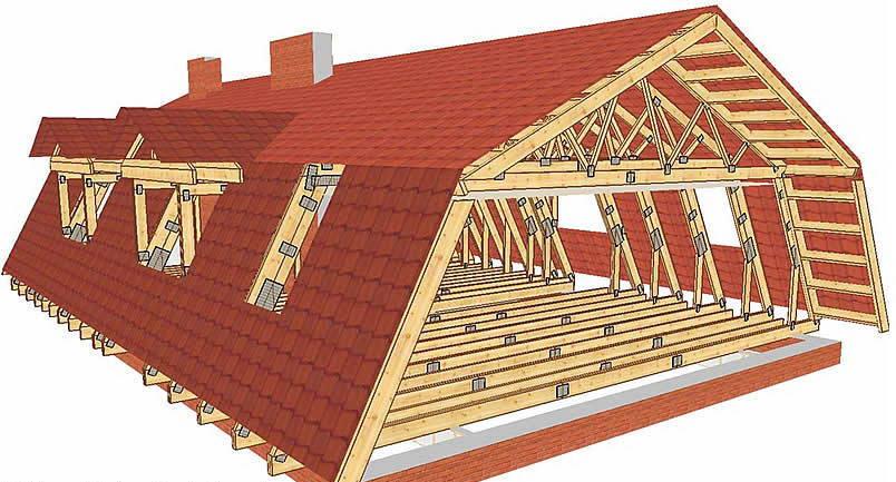 ломаная крыша: схема