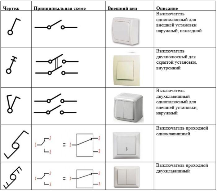 выключатель обозначение на электросхеме