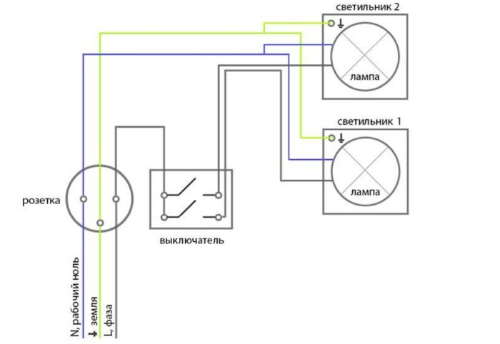 план электропроводки с розетками