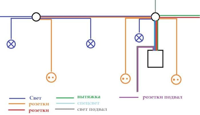 схема для электропроводки пример