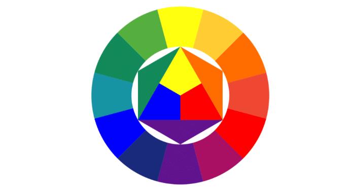 какие цвета нужно смешать чтобы получить желтый